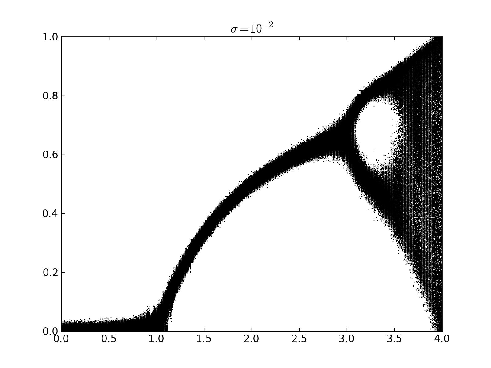 gnu scientific library documentation pdf
